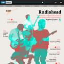 A Recipe For Radiohead