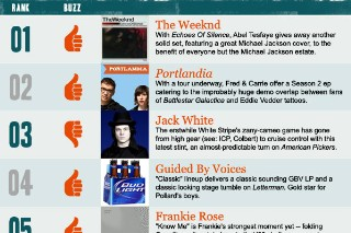 Stereogum Buzz Chart: Week Of 1/1/12