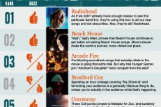 Stereogum Buzz Chart: Week Of 3/4/12