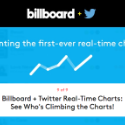 The Week In Pop: What Can We Actually Learn From Billboard And Twitter's Trending 140?
