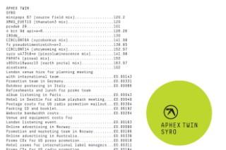 Premature Evaluation: Aphex Twin <em>SYRO</em>