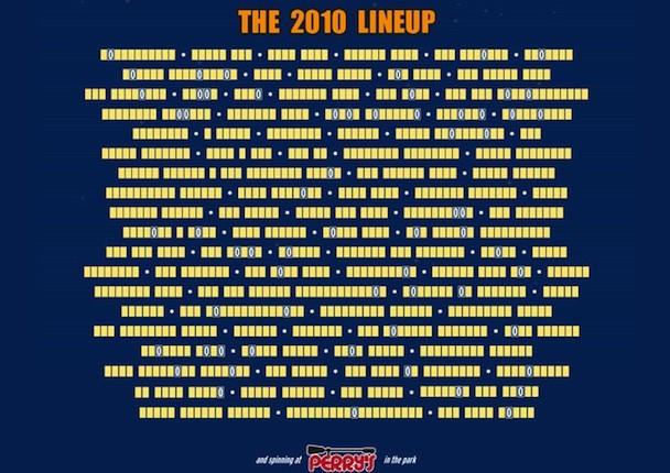 Guess Lollapalooza 2010 Lineup
