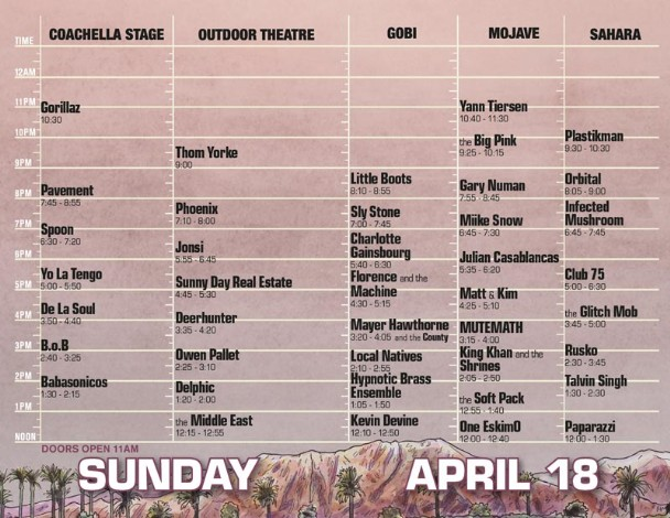 Coachella 2010 Set Times - Sunday