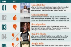 Stereogum Buzz Chart: Week Of 1/22/12