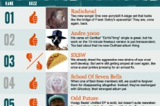 Stereogum Buzz Chart: Week Of 2/26/12