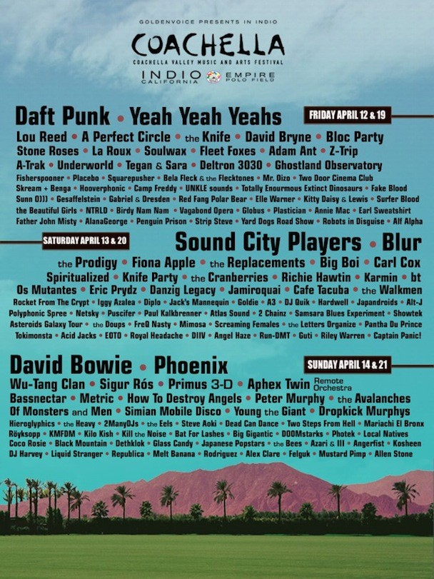 Coachella 2013 Line-Up Not Revealed