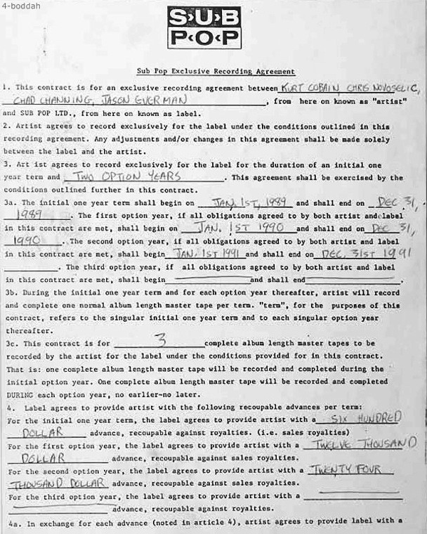 Nirvana contract