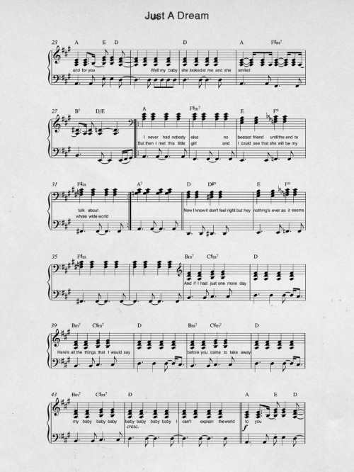 Tobias Jesso Sheet Music