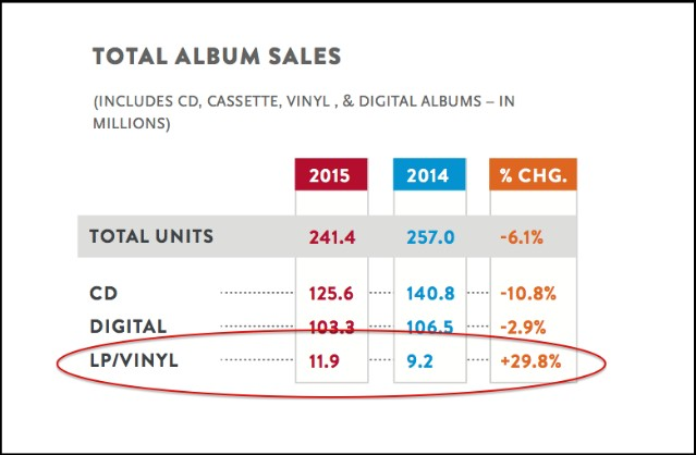 albums_total