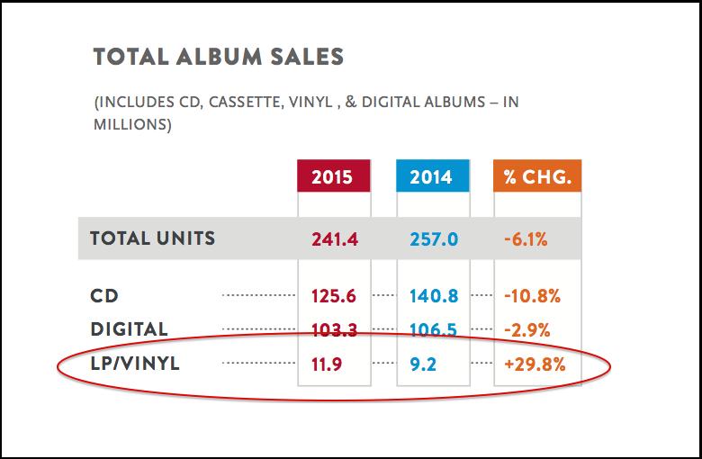 albums_total