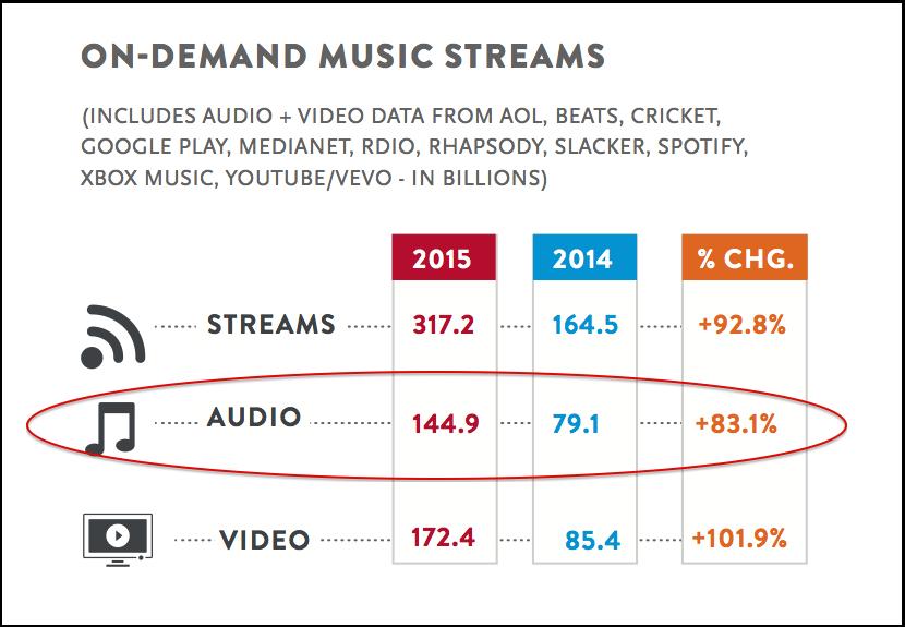 streams_audio