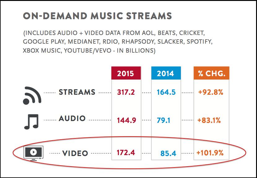 streams_video