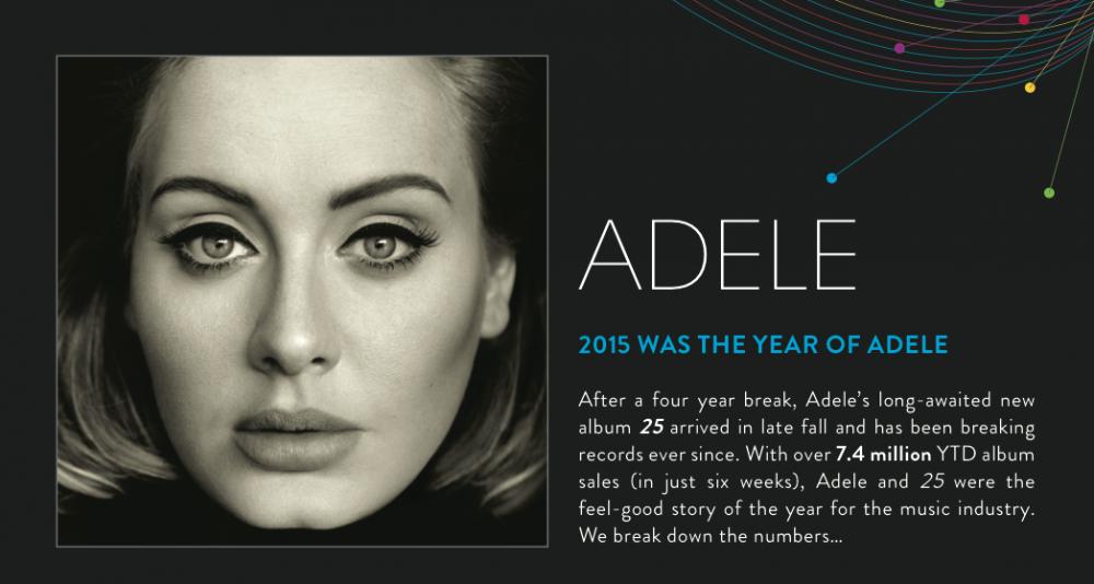 year_of_adele