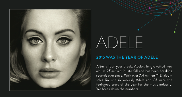 year_of_adele