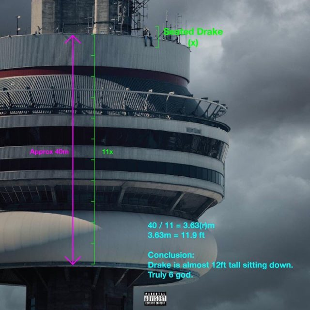 Skewed VIEWS: The Huge Truth About Drake's Record-Breaking