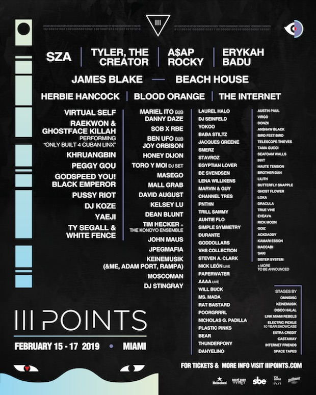 III-Points