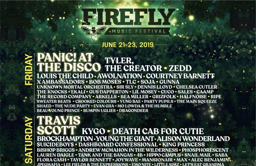 Firefly Festival 2020.Firefly Festival Announce 2019 Lineup Read Stereogum