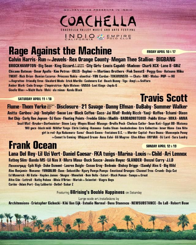 Coachella 2020: Analyzing The Poster